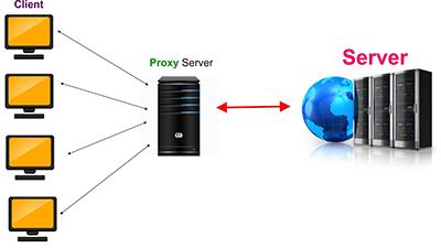 что такое proxy